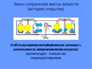 Закон сохранения массы веществ 2г 44г 32г ? ? ? Масса метана Масса кислорода