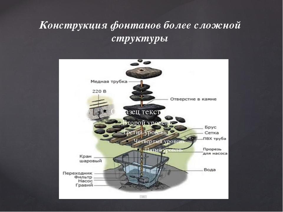 Конструкция фонтанов более сложной структуры