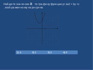 Найдите значение а по графику функции y= ax2 + by +c , изображенно