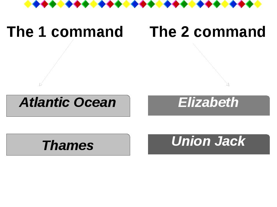 The 1 command The 2 command Atlantic Ocean Union Jack Thames Elizabeth