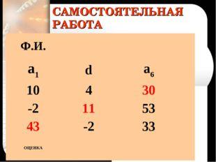 САМОСТОЯТЕЛЬНАЯ РАБОТА Ф.И. а1da6 10430 -21153 43-233 ОЦЕНКА