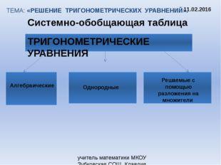 ТЕМА: «РЕШЕНИЕ ТРИГОНОМЕТРИЧЕСКИХ УРАВНЕНИЙ». Системно-обобщающая таблица 11.