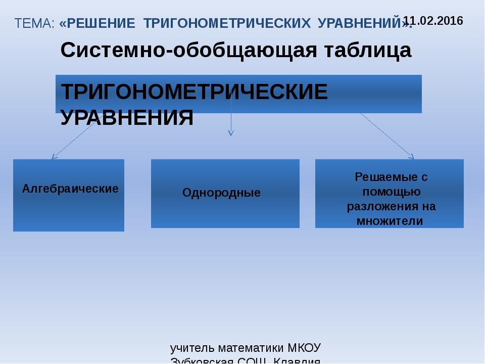 ТЕМА: «РЕШЕНИЕ ТРИГОНОМЕТРИЧЕСКИХ УРАВНЕНИЙ». Системно-обобщающая таблица 11....