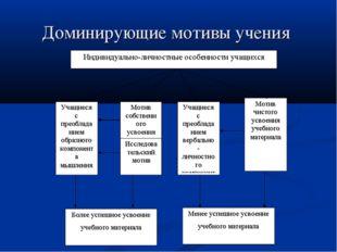 Доминирующие мотивы учения