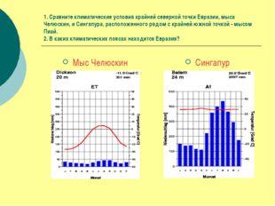 1. Сравните климатические условия крайней северной точки Евразии, мыса Челюск