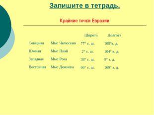 Запишите в тетрадь. Крайние точки Евразии ШиротаДолгота СевернаяМыс Челюс
