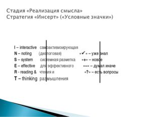 I – interactive самоактивизирующая N – noting (диалоговая) «» – уже знал S