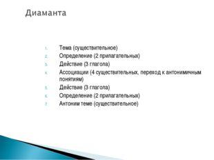 Тема (существительное) Определение (2 прилагательных) Действие (3 глагола) Ас