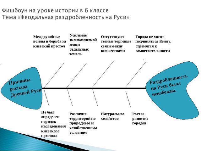 Причины распада Древней Руси Различия территорий по природным и хозяйственным...
