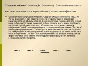 """""""Сводная таблица"""" (описана Дж. Беллансом)Этот приём позволяет за короткое"""