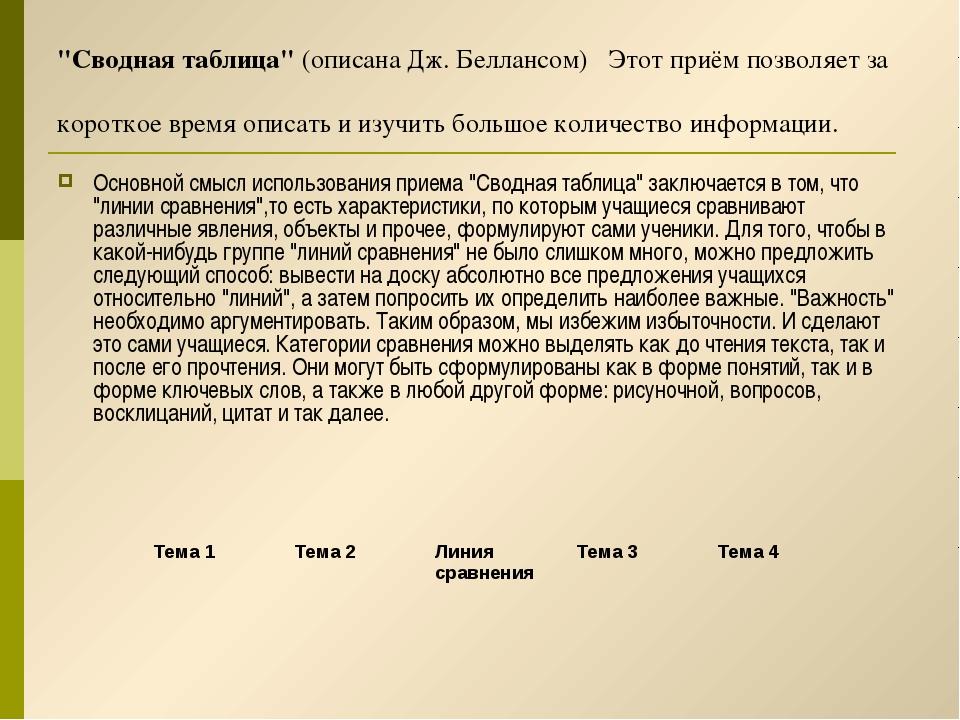 """""""Сводная таблица"""" (описана Дж. Беллансом)Этот приём позволяет за короткое..."""