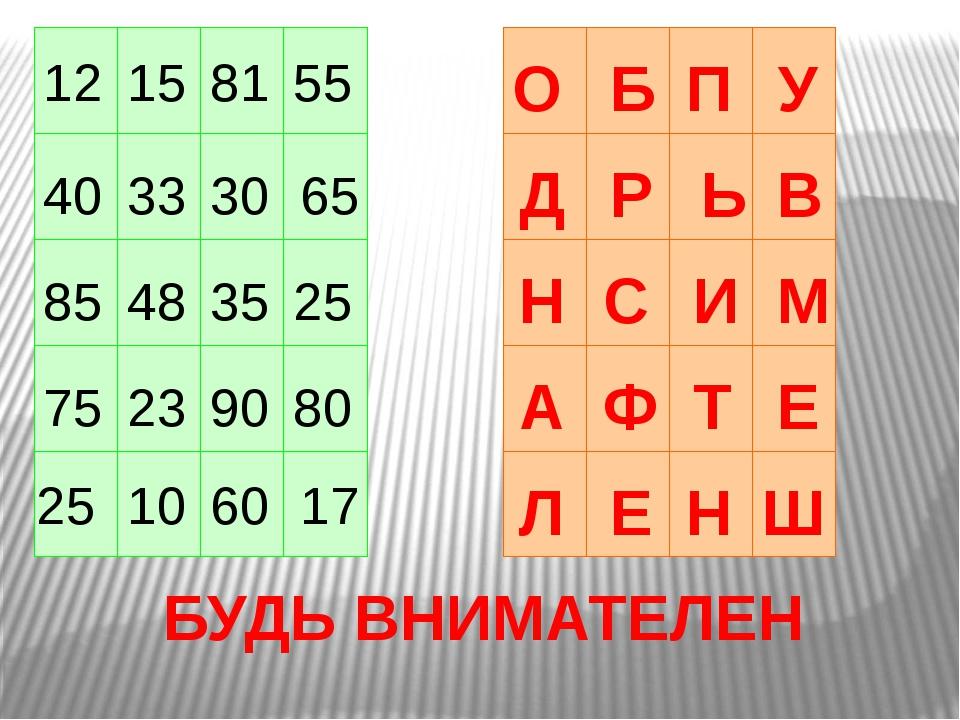 12 40 33 30 85 65 48 35 25 80 90 25 23 75 10 55 60 17 81 15 С Н Р В Ь Д Б У...