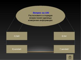 Вопрос на 100 Расположите в порядке возрастания единицы измерения информации
