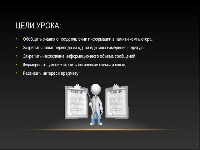ЦЕЛИ УРОКА: Обобщить знания о представлении информации в памяти компьютера; З...