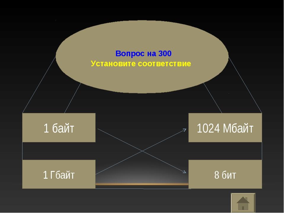 Вопрос на 300 Установите соответствие 1 байт 8 бит 1 Гбайт 1024 Мбайт