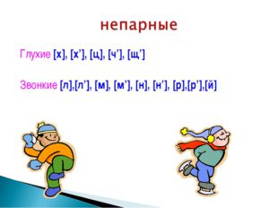 Глухие [х], [х'], [ц], [ч'], [щ'] Звонкие [л],[л'], [м], [м'], [н], [н'], [р]