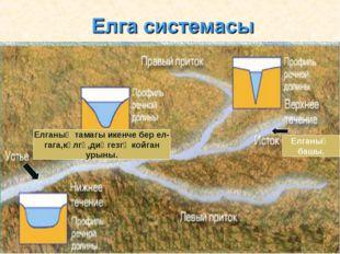 Елганың тамагы икенче бер ел- гага,күлгә,диңгезгә койган урыны. Елганың башы.