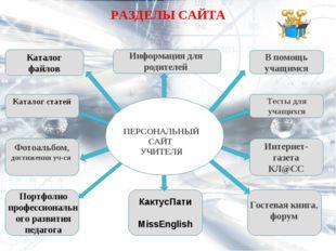 РАЗДЕЛЫ САЙТА Каталог файлов Информация для родителей В помощь учащимся Катал