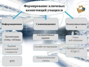 Презентации, схемы, таблицы Онлайн-тестирование Психологические советы Альтер