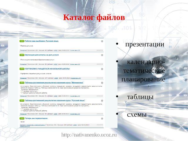 Каталог файлов http://nativanenko.ucoz.ru презентации календарно- тематическо...