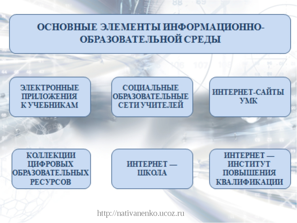 http://nativanenko.ucoz.ru http://nativanenko.ucoz.ru