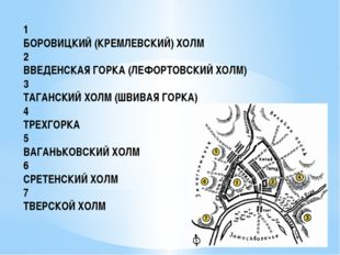1 БОРОВИЦКИЙ (КРЕМЛЕВСКИЙ) ХОЛМ 2 ВВЕДЕНСКАЯ ГОРКА (ЛЕФОРТОВСКИЙ ХОЛМ) 3 ТАГА