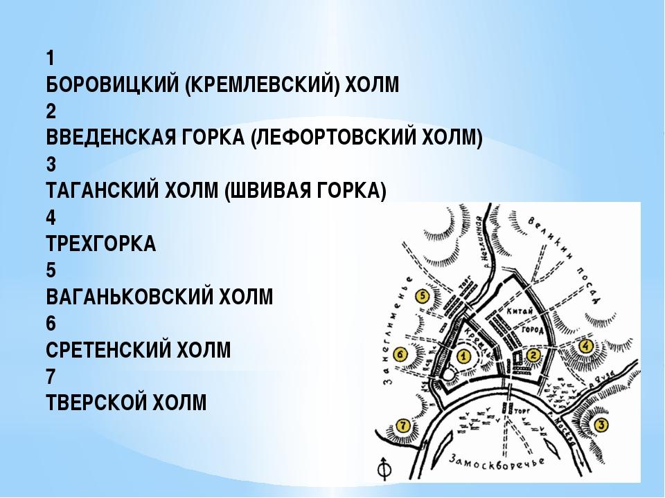 1 БОРОВИЦКИЙ (КРЕМЛЕВСКИЙ) ХОЛМ 2 ВВЕДЕНСКАЯ ГОРКА (ЛЕФОРТОВСКИЙ ХОЛМ) 3 ТАГА...