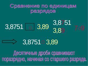 3,8751 3,89 3,8751 3,89 7˂9 3,8751˂ 3,89 ˂