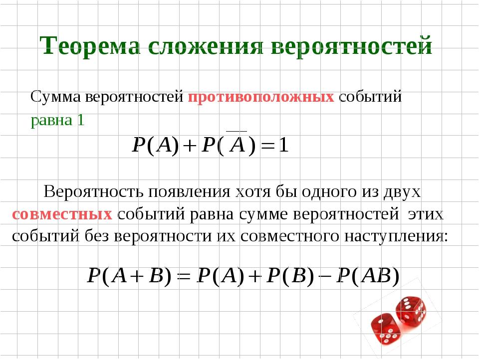 Сумма вероятностей противоположных событий равна 1 Вероятность появления хотя...