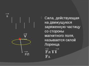 Сила, действующая на движущуюся заряженную частицу со стороны магнитного поля