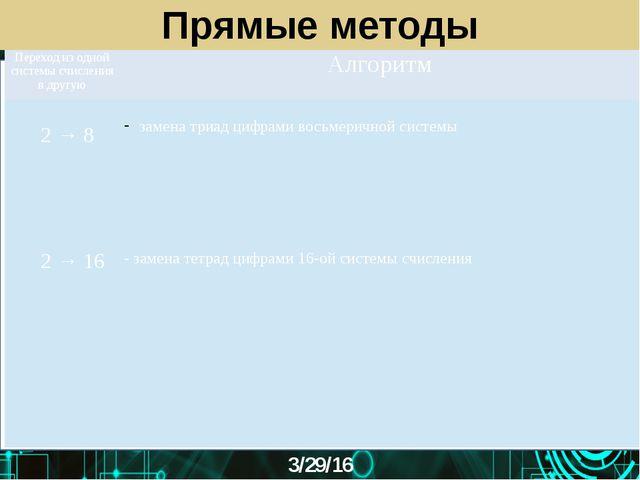 Прямые методы Переход из одной системы счисления в другую Алгоритм 2→8 2→ 16...