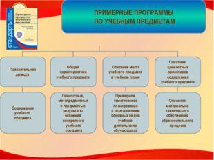 Пояснительная записка Общая характеристика учебного предмета Описание места