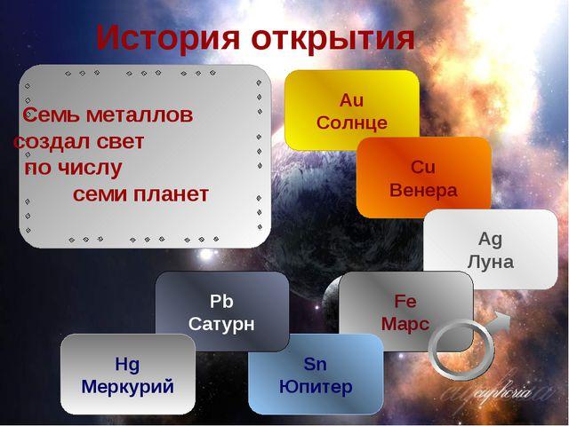 История открытия Семь металлов создал свет по числу семи планет Au Солнце Сu...