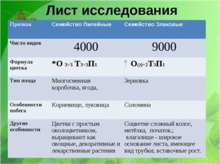 Лист исследования ПризнакСемейство ЛилейныеСемейство Злаковые Число видов4