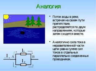 Аналогия Аналогично сила тока в неразветвленной части цепи равна сумме сил то