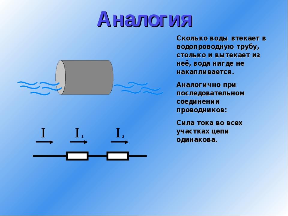 Аналогия Сколько воды втекает в водопроводную трубу, столько и вытекает из н...