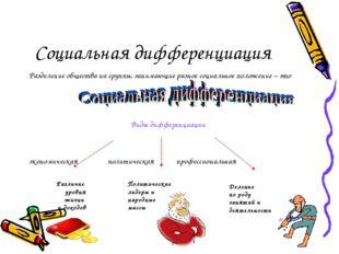 Социальная дифференциация Разделение общества на группы, занимающие разное со