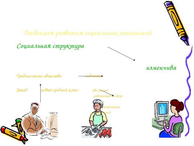 Тенденция развития социальных отношений Социальная структура изменчива Традиц...