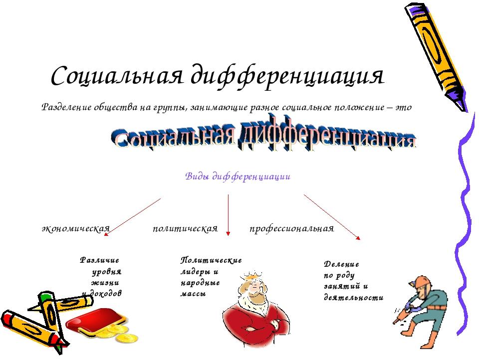 Социальная дифференциация Разделение общества на группы, занимающие разное со...