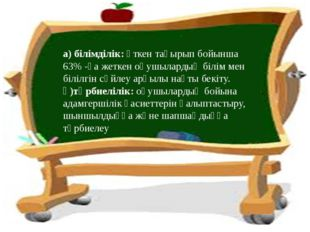 а) білімділік: өткен тақырып бойынша 63% -ға жеткен оқушылардың білім мен біл