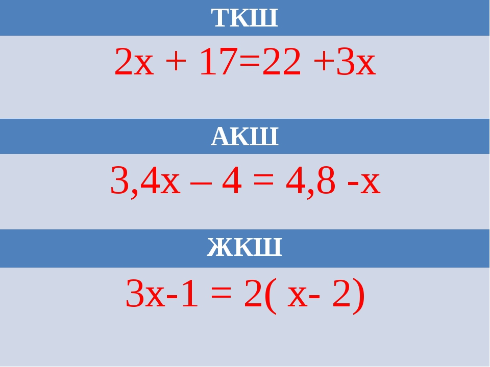 ТКШ 2х + 17=22 +3х АКШ 3,4х – 4=4,8 -х ЖКШ 3х-1=2( х- 2)