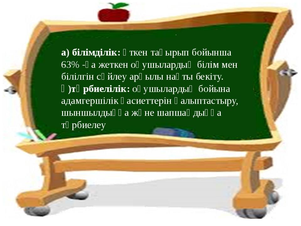 а) білімділік: өткен тақырып бойынша 63% -ға жеткен оқушылардың білім мен біл...