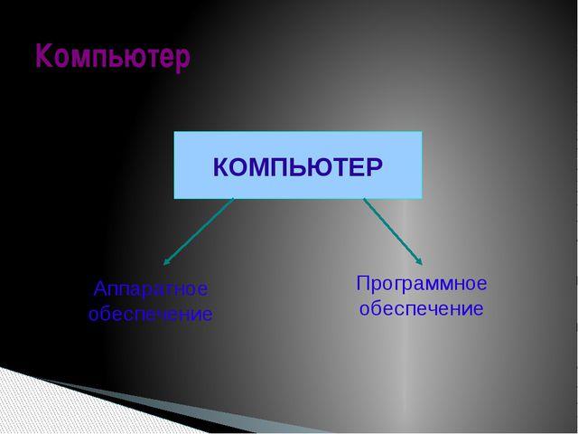 Компьютер КОМПЬЮТЕР Аппаратное обеспечение Программное обеспечение