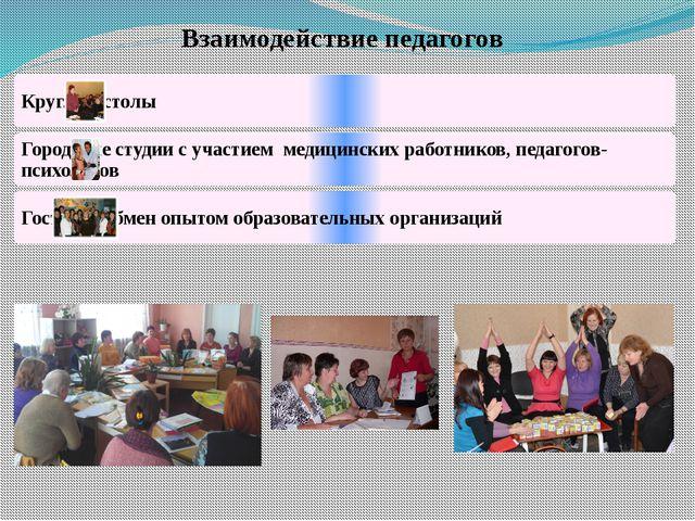 Взаимодействие педагогов