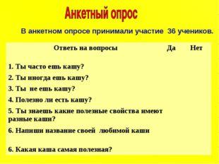 В анкетном опросе принимали участие 36 учеников. Ответь на вопросыДаНет 1.