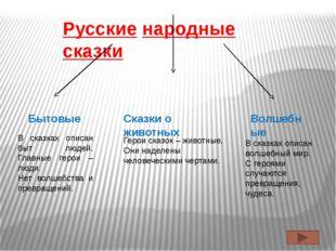 Русские народные сказки Бытовые Сказки о животных Волшебные В сказках описан