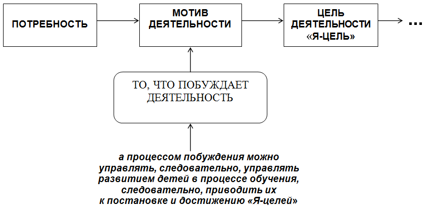 http://svetlana.pro/images/gdim/63/88/39-1.png