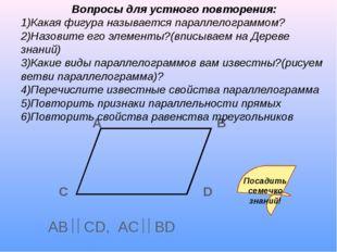 А B C D AB CD, AC BD Вопросы для устного повторения: 1)Какая фигура назыв