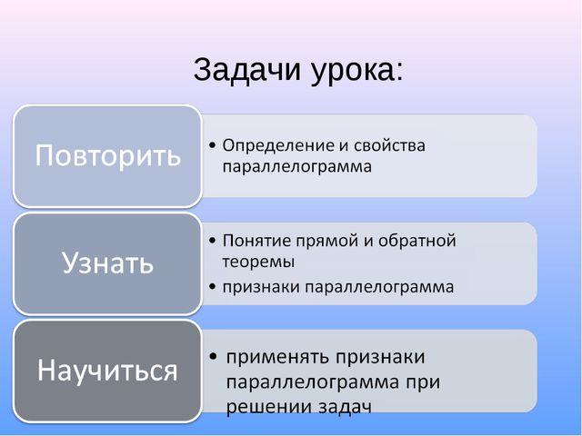 Задачи урока: