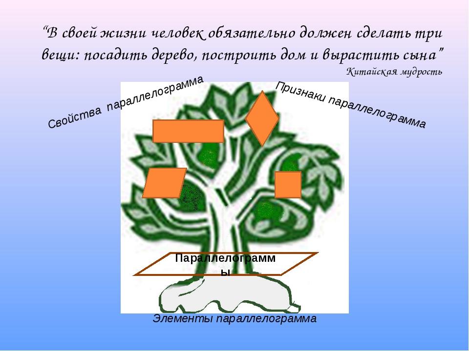 """""""В своей жизни человек обязательно должен сделать три вещи: посадить дерево,..."""